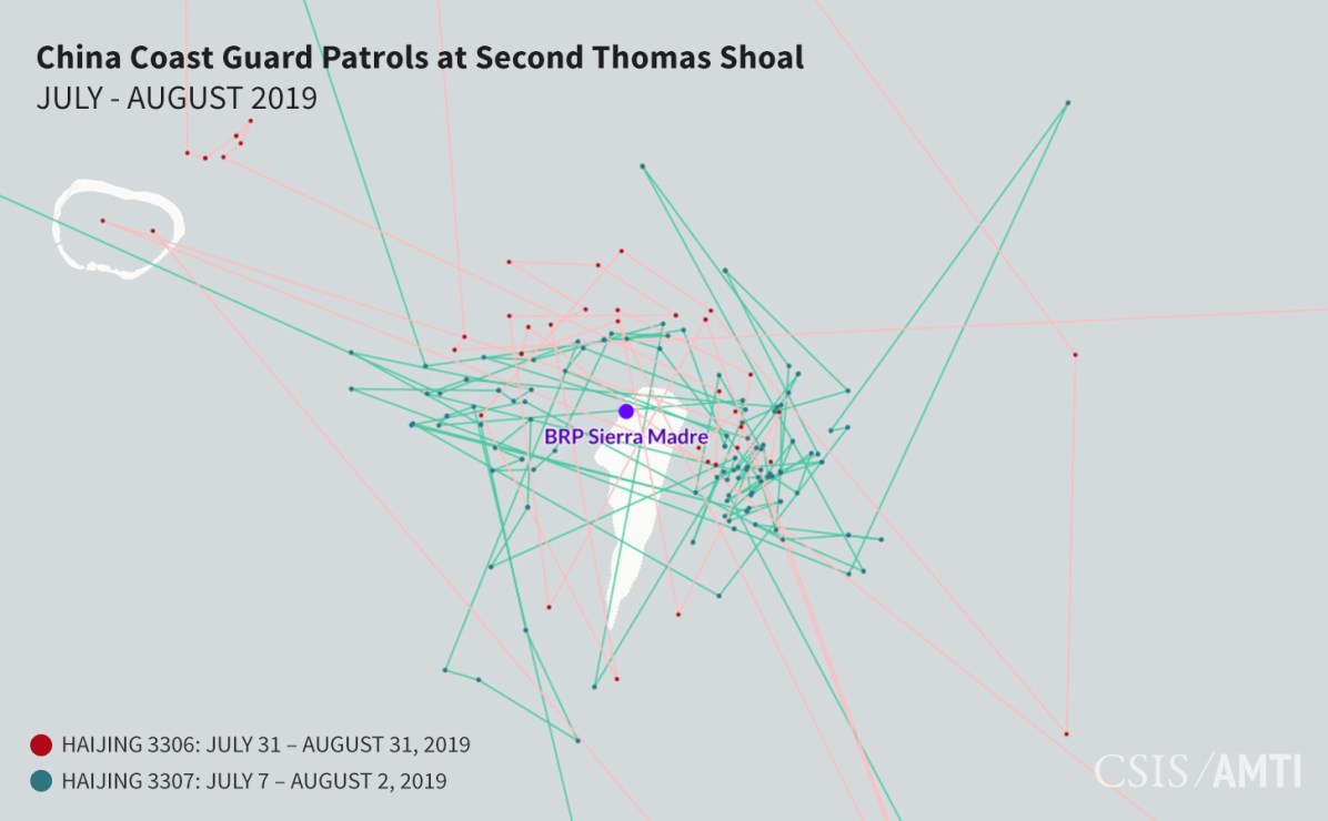 China Coast Guard patrols at Second Thomas Shoal, July-August 2019