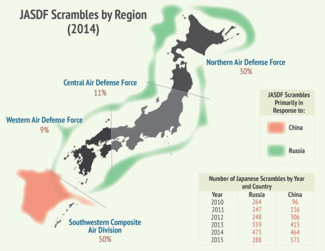 JASDF Scrambles by Region