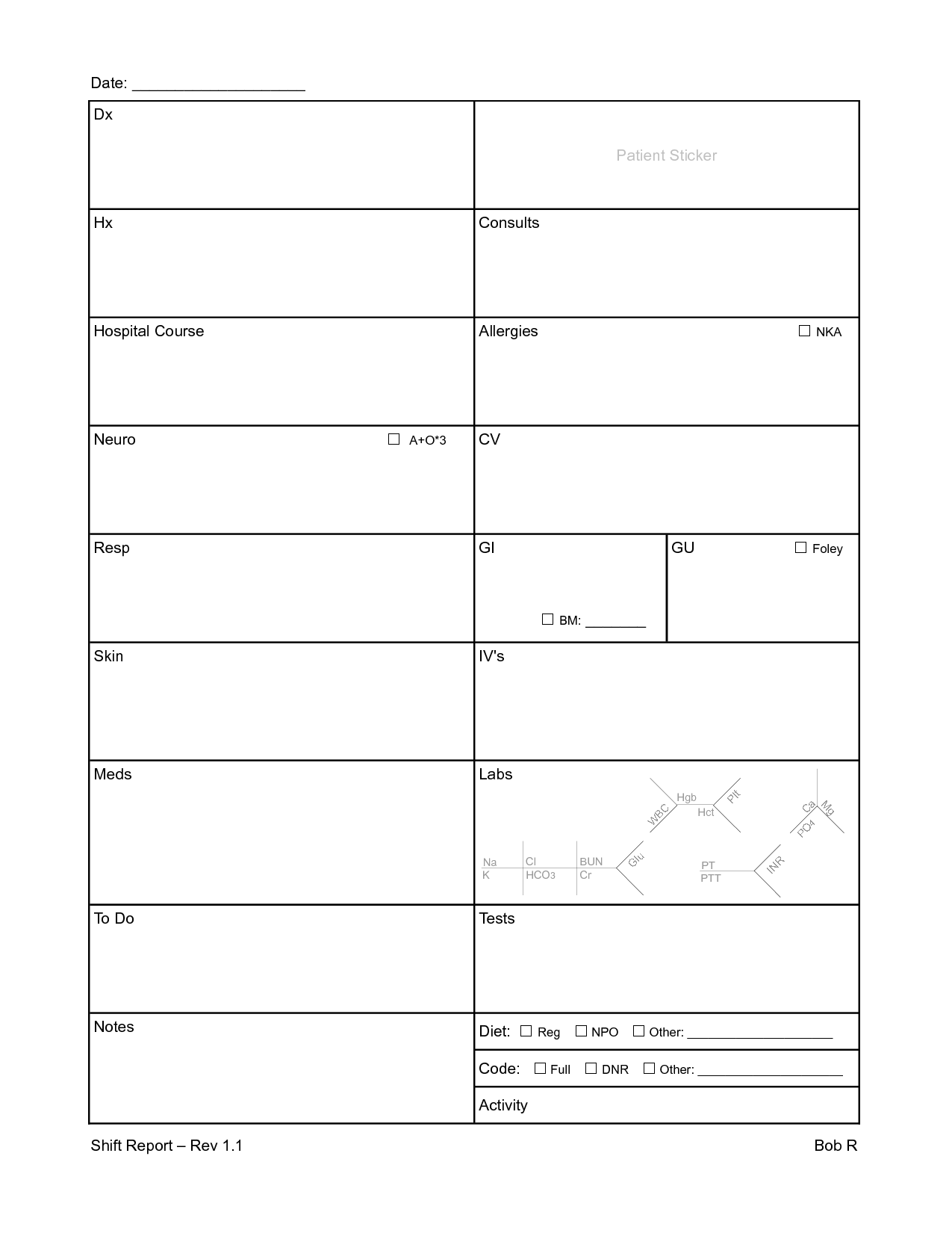 Nurse Shift Report Forms