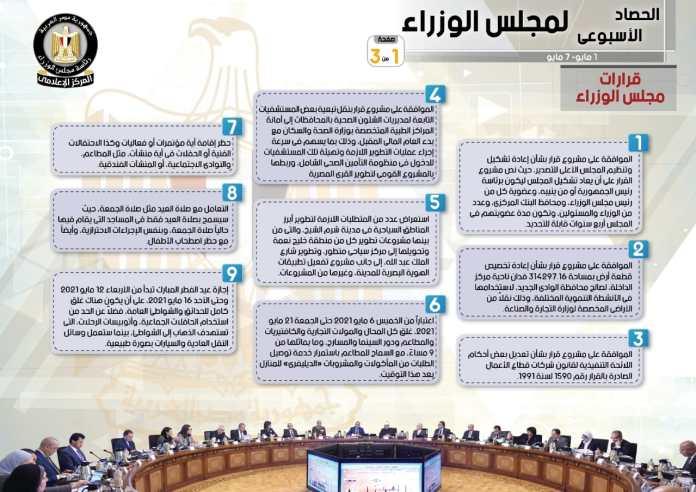 قرارات مجلس الوزراء المصري