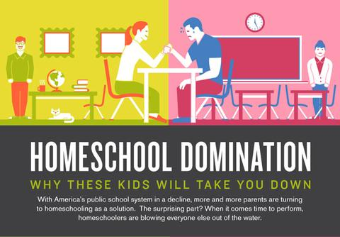 homeschool-vs-public-school