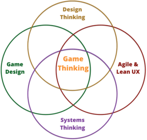 game-thinking-venn