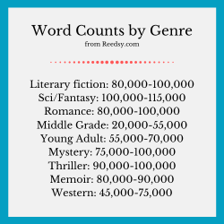 word count table - Work in Progress blog by Amy LeTourneur