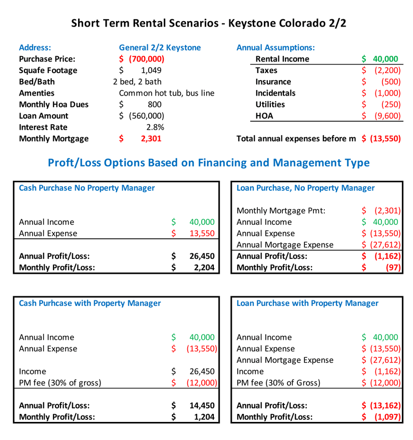 Final Keystone Investment worksheet 4 quadrants.pdf