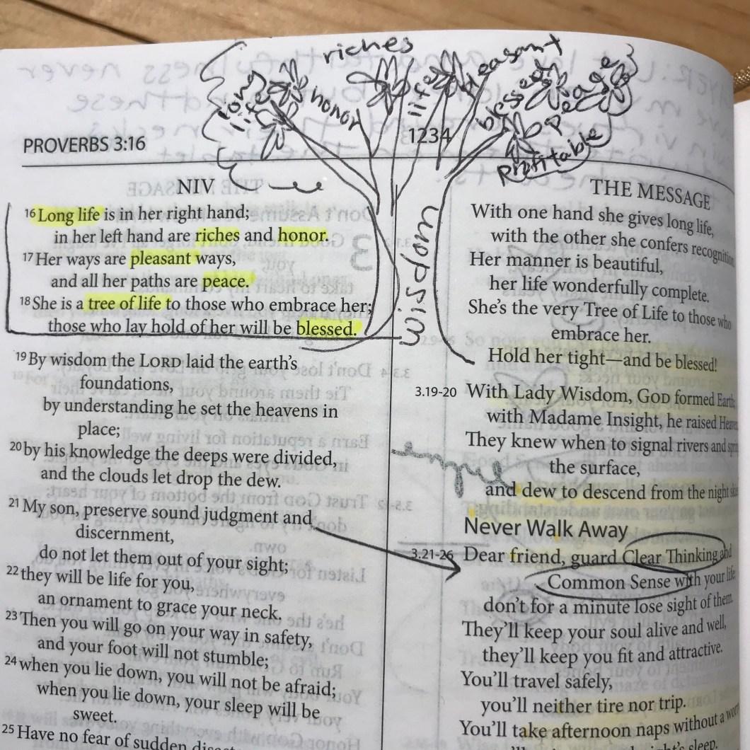 bible note taking