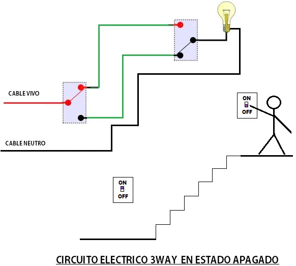 Instalar interruptor de tres v as for Diferencia entre tanque y estanque