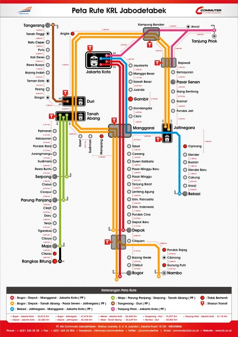 Commuter Line route, you may check newer version (if any) to official website