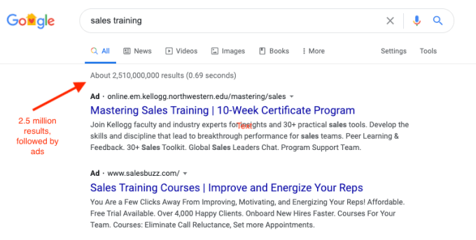 """Screenshot of Google search results for the keyword """"sales training."""""""