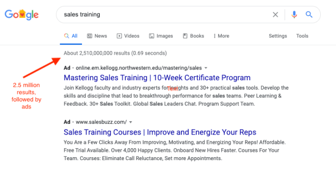 "Screenshot of Google search results for the keyword ""sales training."""