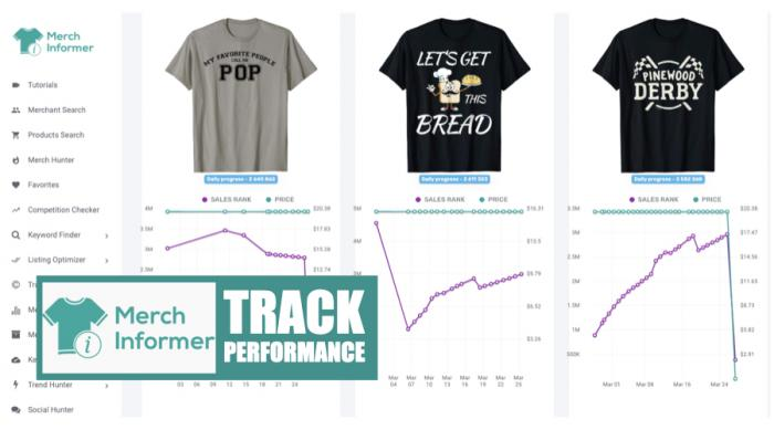 Merch Informer Track Competition