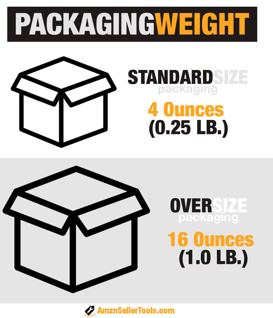 Packaging Weight