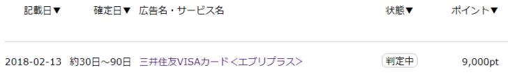 三井住友VISAカード エブリプラス ハピタスで9000PT