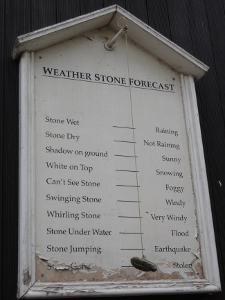 Weather report at Tibbie Shiel's
