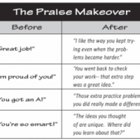 In Praise of Praise - The Right Words Can Motivate Your Child