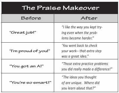 In Praise of Praise – The Right Words Can Motivate Your Child