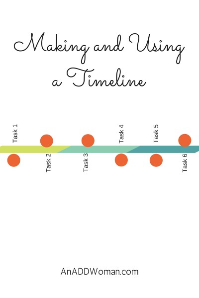 Making and Using a Timeline