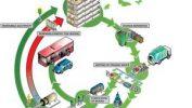 biogas buses-jpg