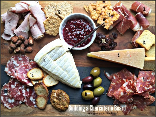 Blinding a Charcuterie Board