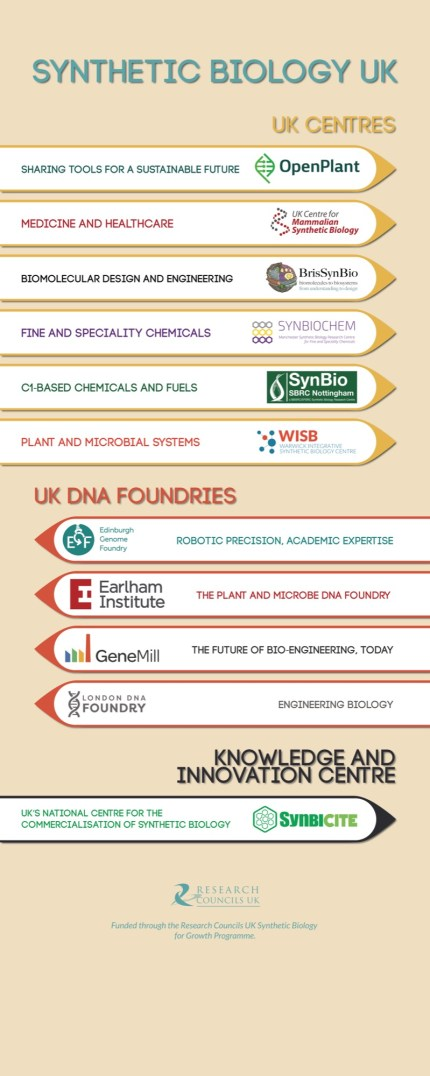 banner Synthetic Biology UK PRINTEDpdf-page2