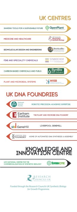 banner Synthetic Biology UK light 2 copy-page2