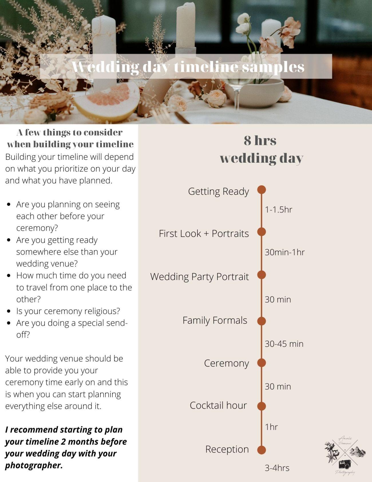 Wedding Timeline Sample Anais Possamai Photography 2