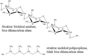 amilum n polipropilena