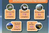 wisata alam gunungbromo 2