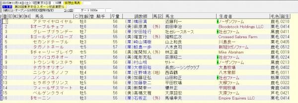 武蔵野ステークス 2015 出走予定馬