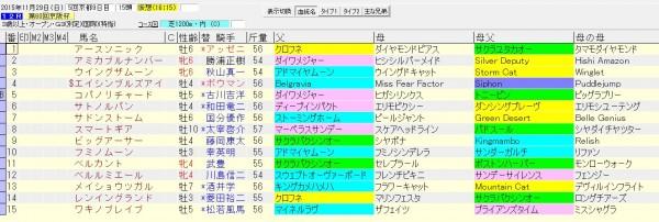 京阪杯 2015 血統表