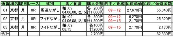 1123京都08R