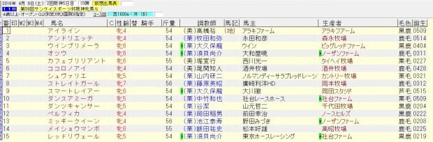 阪神牝馬ステークス 2016 出走予定馬
