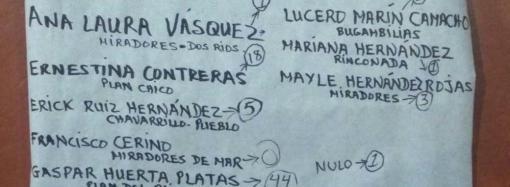 La dirigencia del PRI en Veracruz, al igual que la nacional, fueron electas por la militancia en un proceso democrático, que no intenten confundir: Jorge Meade