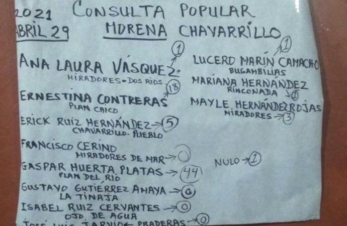 Elección interna de Morena en Chavarrillo Pueblo