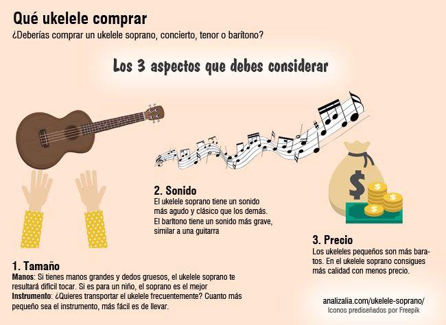 Qué es mejor ukelele soprano, concierto, tenor... Diferencias