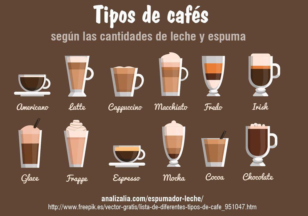cafe latte, cafe espumoso, cafe con espuma, capuchino
