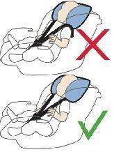 posicion correcta de arnes silla de bebe