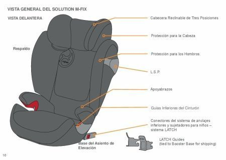 partes silla cybex solution m