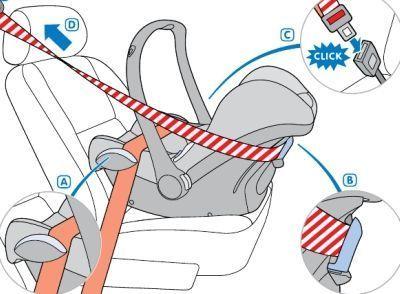 montaje cabriofix con cinturon
