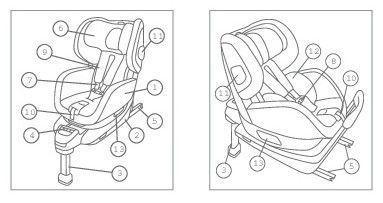 elementos silla de coche recaro zero1