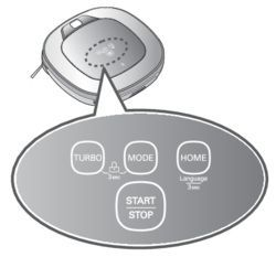 panel de control robot LG