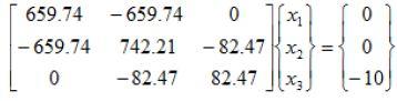 f005 SEM ile Lineer Statik Analiz Çözümü