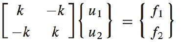 f05 SEM ile Lineer Statik Analiz Çözümü