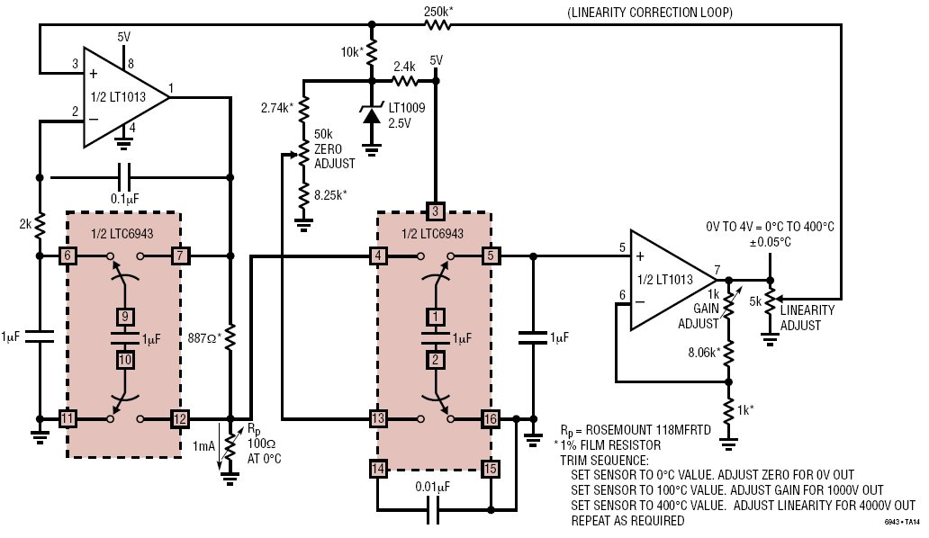 Single 5V Supply Precision Linearized 0°C To 400°C
