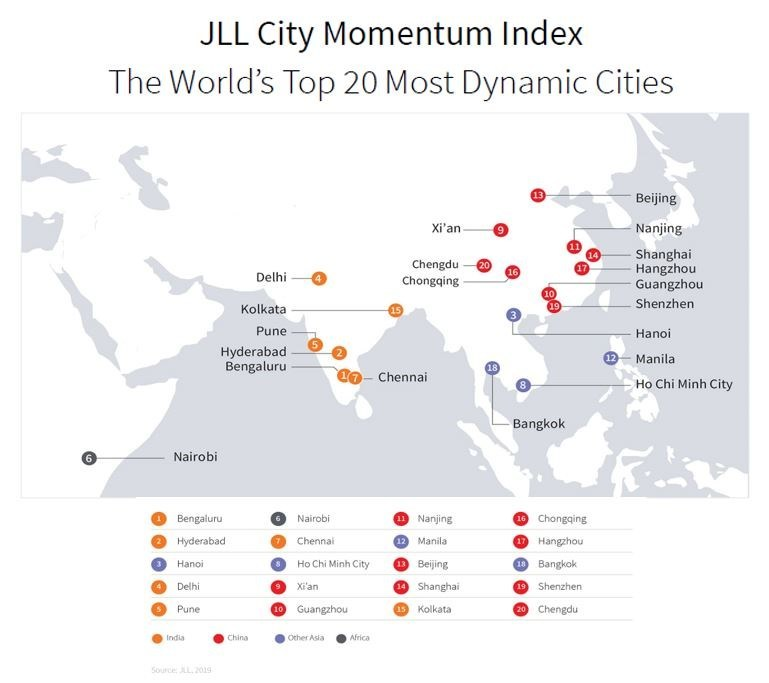 20 Most Dynamic Cities