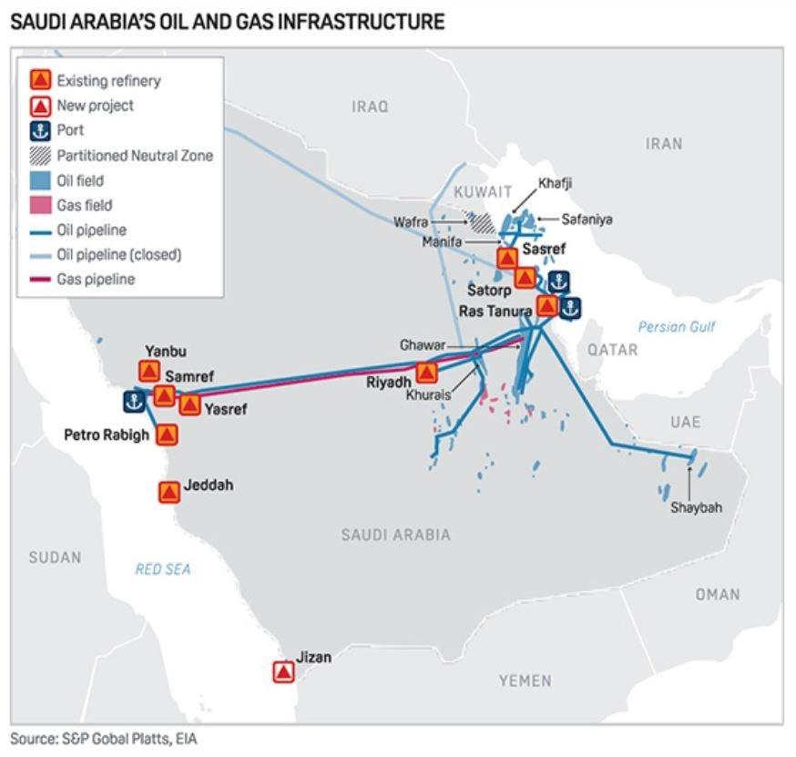 crude supply under threat after Saudi Arabia attack