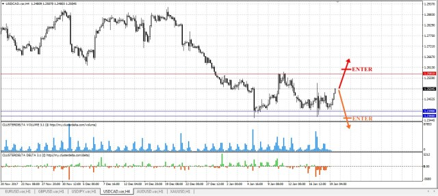 trade cad tfxi