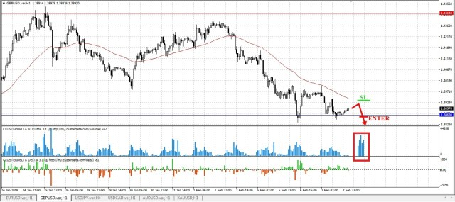 sell gbp tfxi