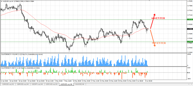trade aud eng