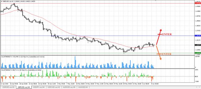 trade gbp eng