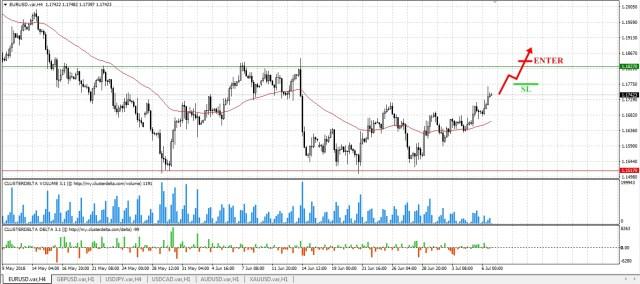 buy euro eng